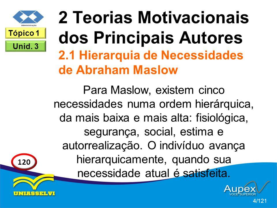 2 Teorias Motivacionais dos Principais Autores 2.1 Hierarquia de Necessidades de Abraham Maslow Para Maslow, existem cinco necessidades numa ordem hierárquica, da mais baixa e mais alta: fisiológica, segurança, social, estima e autorrealização.