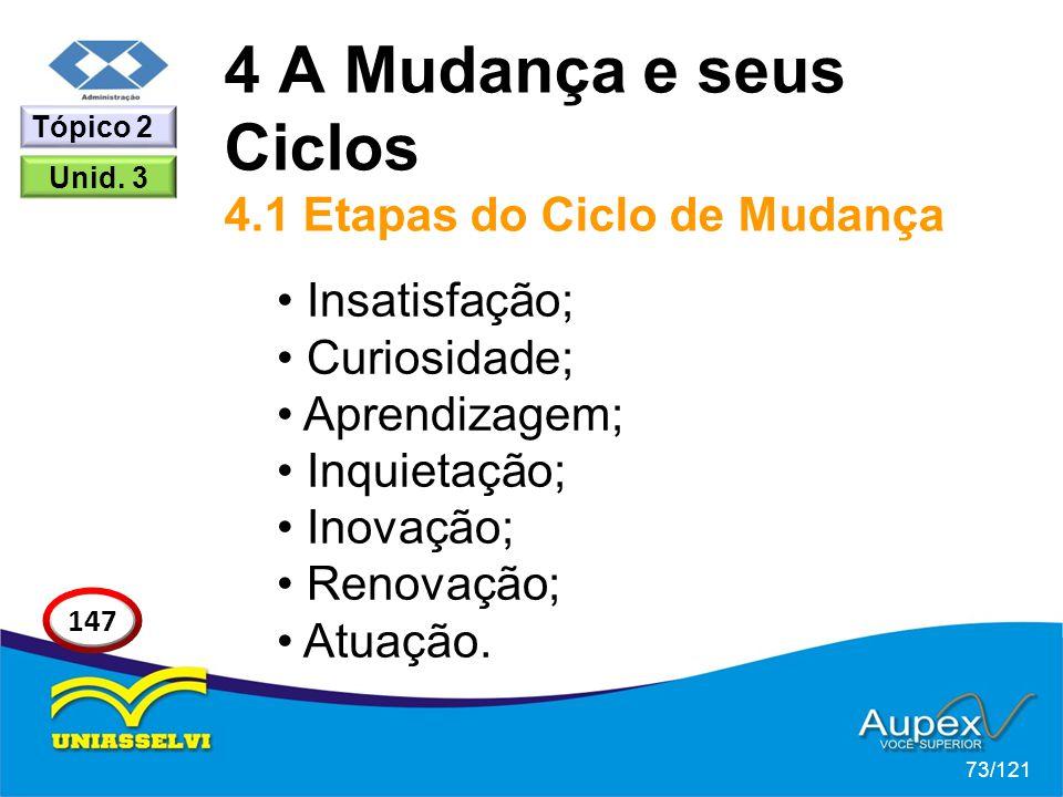 4 A Mudança e seus Ciclos 4.1 Etapas do Ciclo de Mudança Insatisfação; Curiosidade; Aprendizagem; Inquietação; Inovação; Renovação; Atuação.