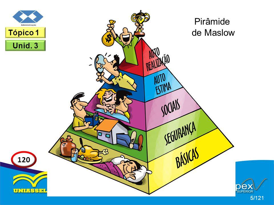 5/121 120 Tópico 1 Unid. 3 Pirâmide de Maslow