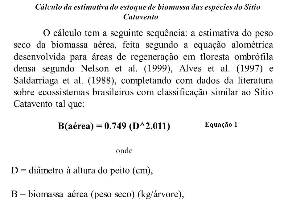 O cálculo tem a seguinte sequência: a estimativa do peso seco da biomassa aérea, feita segundo a equação alométrica desenvolvida para áreas de regener