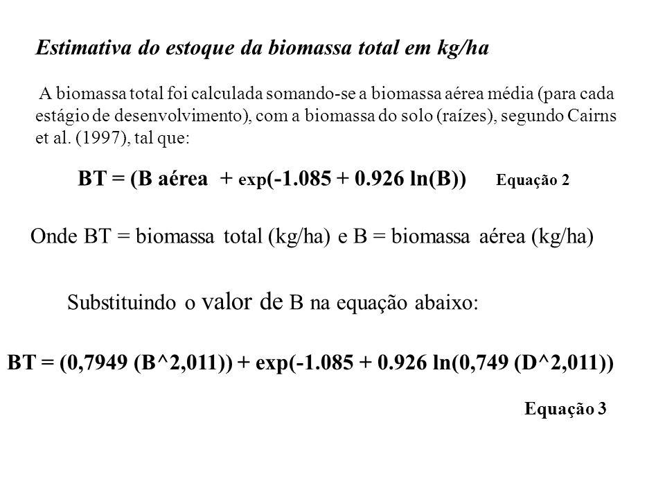 Estimativa do estoque da biomassa total em kg/ha A biomassa total foi calculada somando-se a biomassa aérea média (para cada estágio de desenvolviment