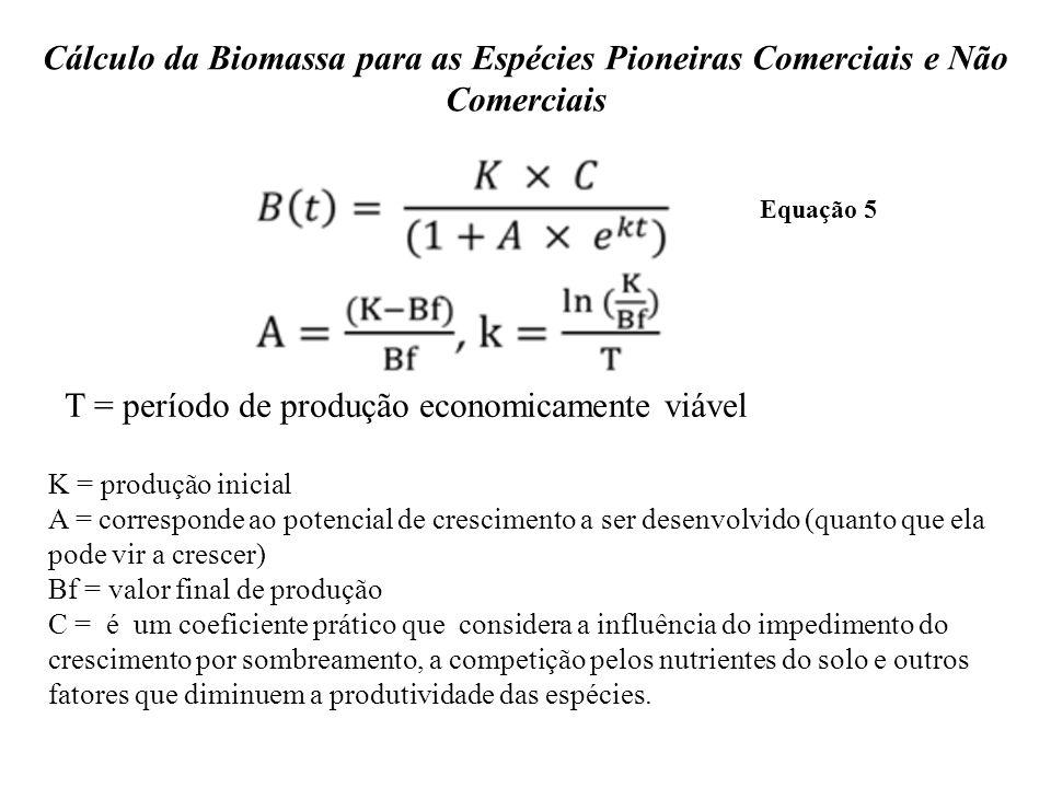 Cálculo da Biomassa para as Espécies Pioneiras Comerciais e Não Comerciais T = período de produção economicamente viável K = produção inicial A = corr