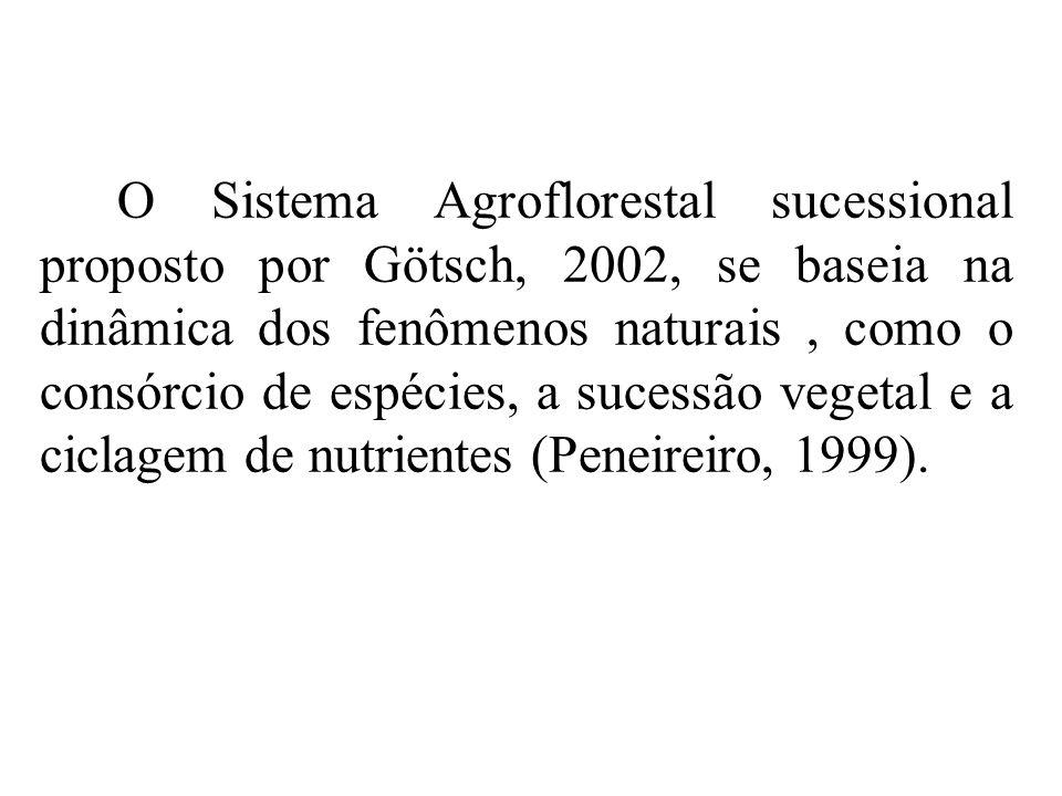 O Sistema Agroflorestal sucessional proposto por Götsch, 2002, se baseia na dinâmica dos fenômenos naturais, como o consórcio de espécies, a sucessão