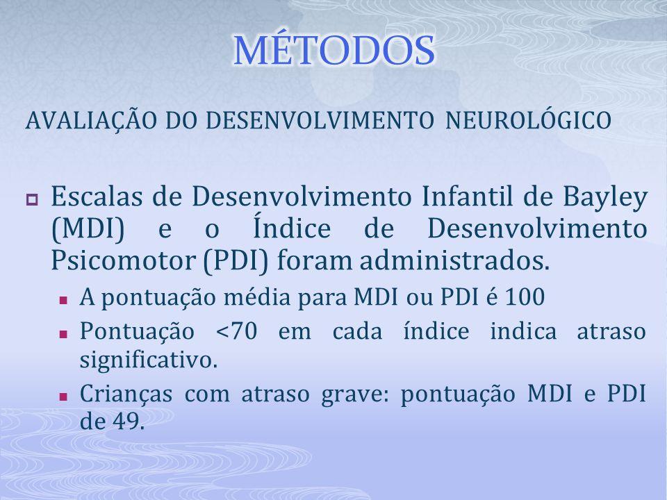 AVALIAÇÃO DO DESENVOLVIMENTO NEUROLÓGICO  Escalas de Desenvolvimento Infantil de Bayley (MDI) e o Índice de Desenvolvimento Psicomotor (PDI) foram administrados.