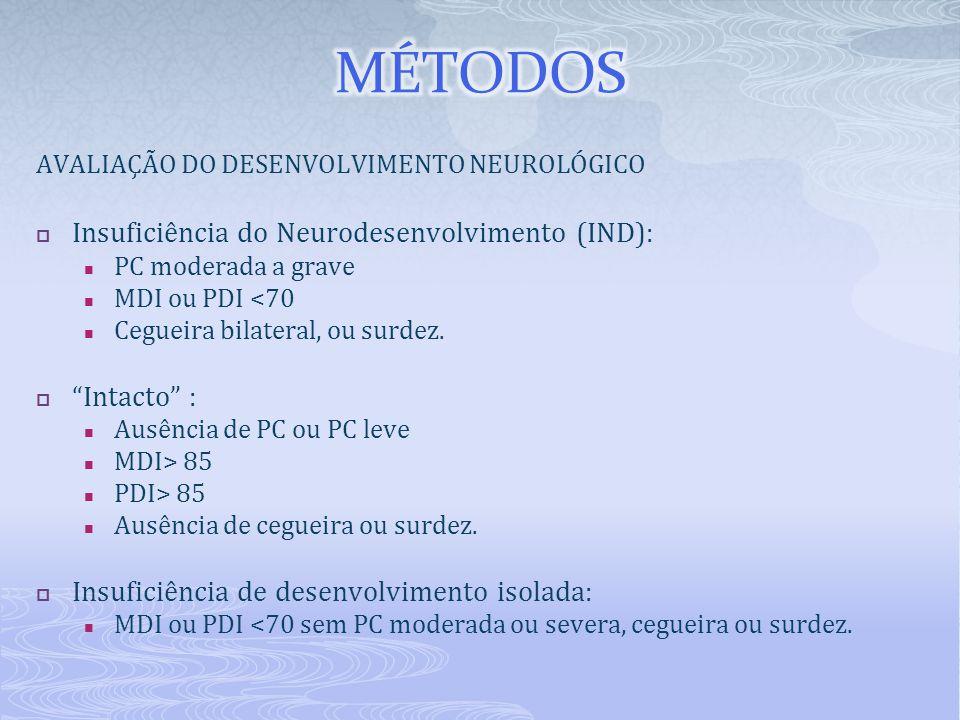 AVALIAÇÃO DO DESENVOLVIMENTO NEUROLÓGICO  Insuficiência do Neurodesenvolvimento (IND): PC moderada a grave MDI ou PDI <70 Cegueira bilateral, ou surdez.