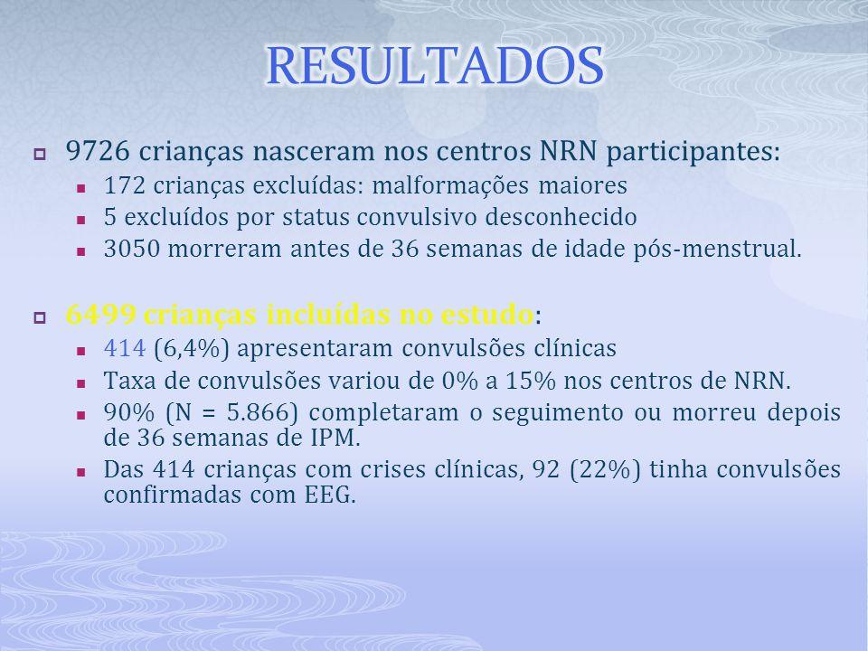  9726 crianças nasceram nos centros NRN participantes: 172 crianças excluídas: malformações maiores 5 excluídos por status convulsivo desconhecido 30