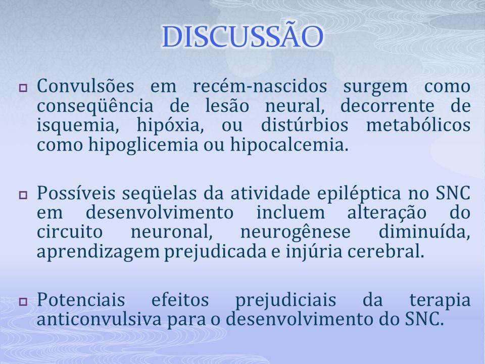 Convulsões em recém-nascidos surgem como conseqüência de lesão neural, decorrente de isquemia, hipóxia, ou distúrbios metabólicos como hipoglicemia
