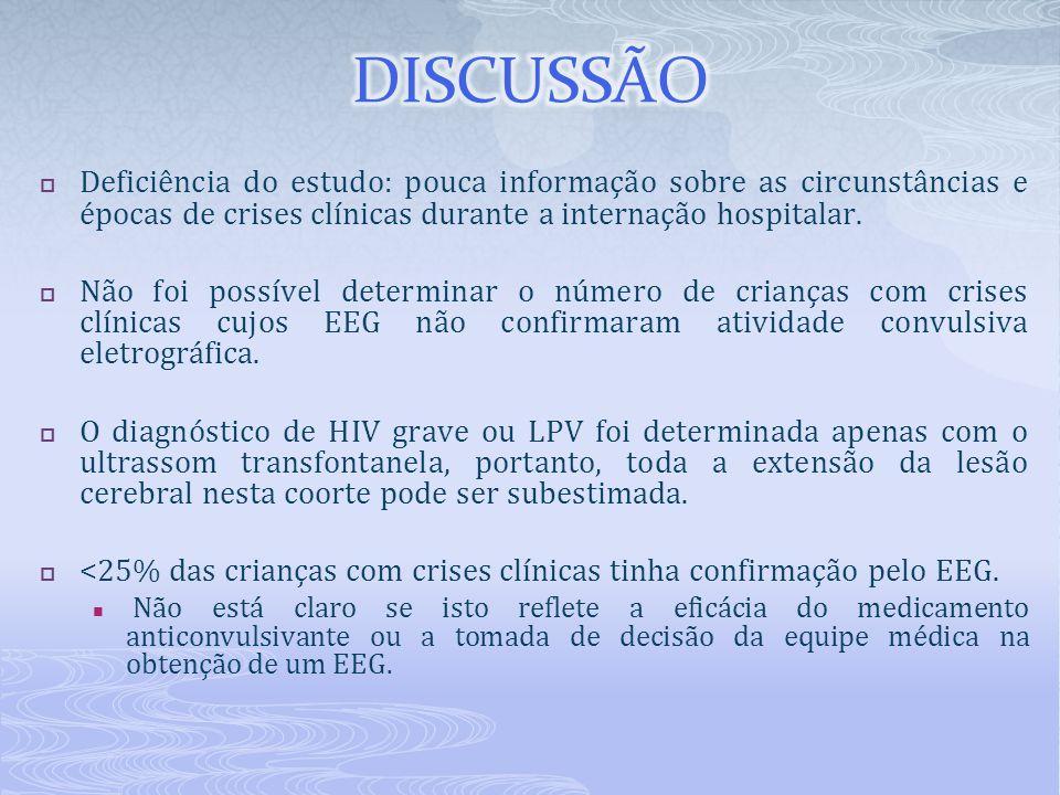  Deficiência do estudo: pouca informação sobre as circunstâncias e épocas de crises clínicas durante a internação hospitalar.