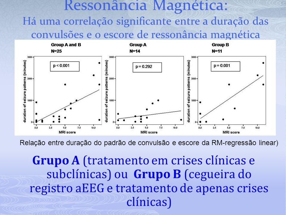 Ressonância Magnética: Há uma correlação significante entre a duração das convulsões e o escore de ressonância magnética Relação entre duração do padrão de convulsão e escore da RM-regressão linear) Grupo A (tratamento em crises clínicas e subclínicas) ou Grupo B (cegueira do registro aEEG e tratamento de apenas crises clínicas)
