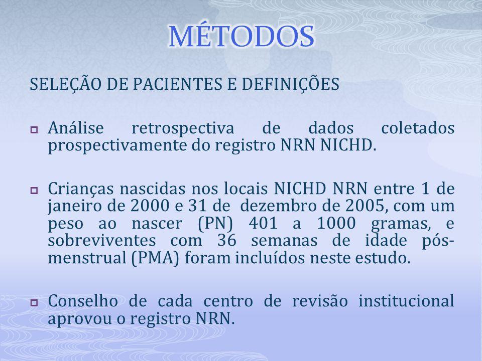 SELEÇÃO DE PACIENTES E DEFINIÇÕES  Análise retrospectiva de dados coletados prospectivamente do registro NRN NICHD.  Crianças nascidas nos locais NI