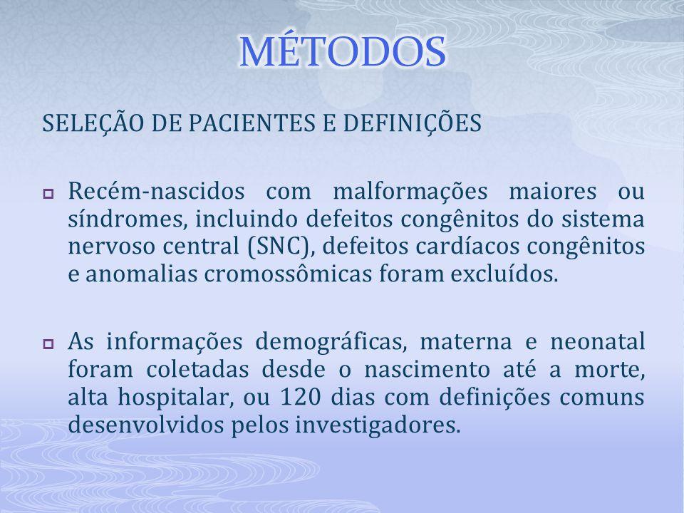 SELEÇÃO DE PACIENTES E DEFINIÇÕES  Recém-nascidos com malformações maiores ou síndromes, incluindo defeitos congênitos do sistema nervoso central (SNC), defeitos cardíacos congênitos e anomalias cromossômicas foram excluídos.