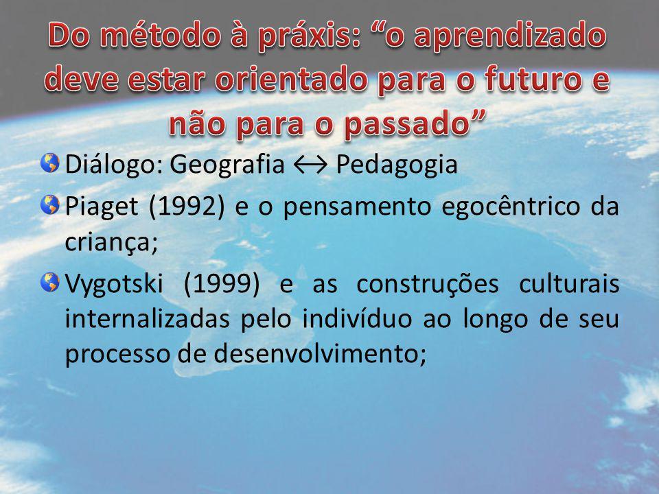 Diálogo: Geografia ↔ Pedagogia Piaget (1992) e o pensamento egocêntrico da criança; Vygotski (1999) e as construções culturais internalizadas pelo ind