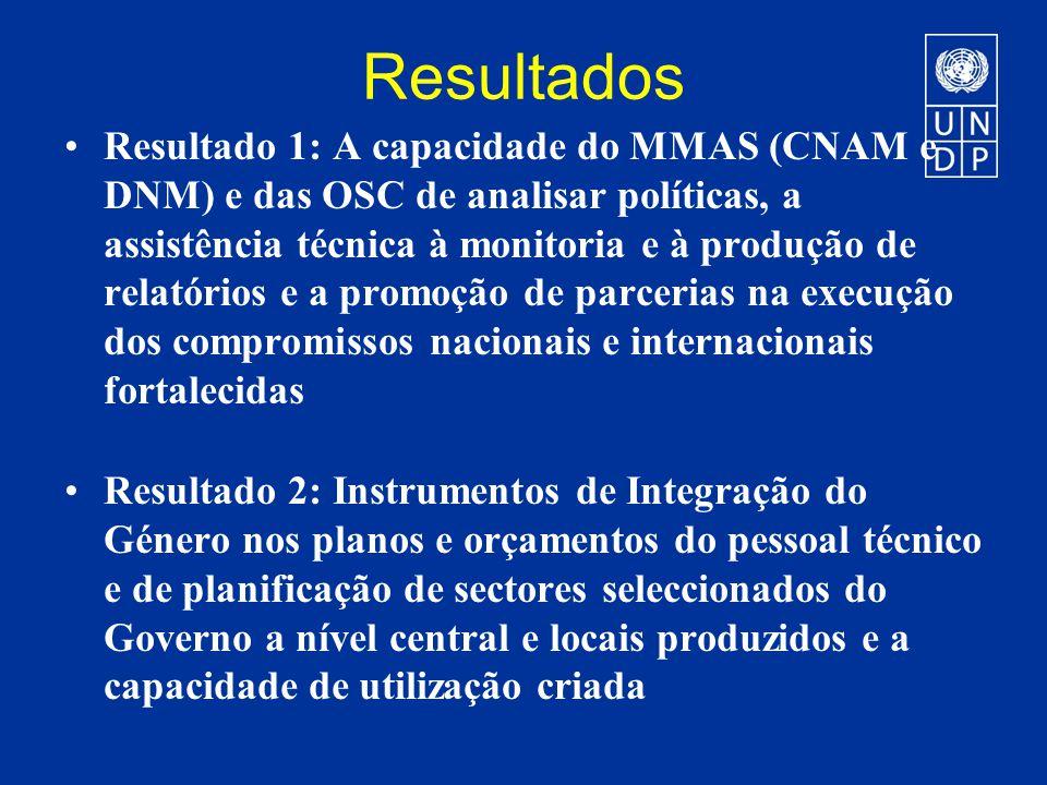 Resultados Resultado 1: A capacidade do MMAS (CNAM e DNM) e das OSC de analisar políticas, a assistência técnica à monitoria e à produção de relatórios e a promoção de parcerias na execução dos compromissos nacionais e internacionais fortalecidas Resultado 2: Instrumentos de Integração do Género nos planos e orçamentos do pessoal técnico e de planificação de sectores seleccionados do Governo a nível central e locais produzidos e a capacidade de utilização criada