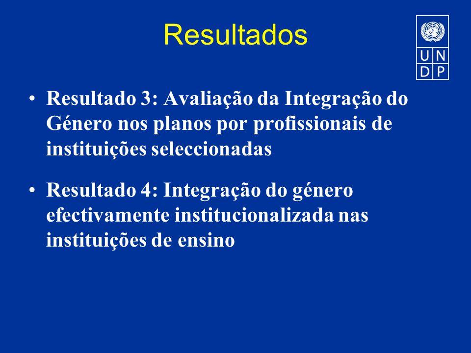 Resultados Resultado 3: Avaliação da Integração do Género nos planos por profissionais de instituições seleccionadas Resultado 4: Integração do género efectivamente institucionalizada nas instituições de ensino