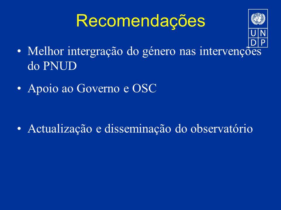 Recomendações Melhor intergração do género nas intervenções do PNUD Apoio ao Governo e OSC Actualização e disseminação do observatório