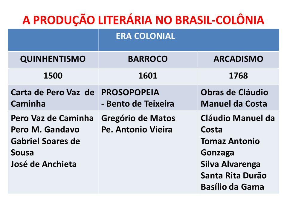 A PRODUÇÃO LITERÁRIA NO BRASIL-COLÔNIA ERA COLONIAL QUINHENTISMOBARROCOARCADISMO 150016011768 Carta de Pero Vaz de Caminha PROSOPOPEIA - Bento de Teix
