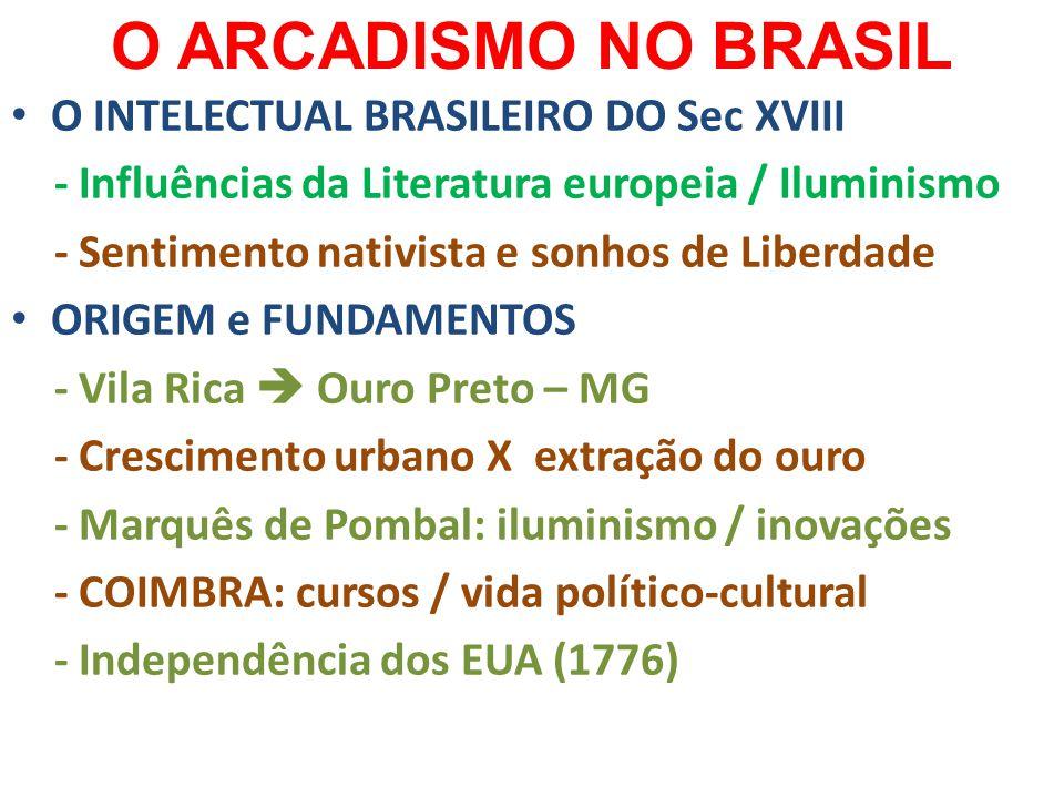 O ARCADISMO NO BRASIL O INTELECTUAL BRASILEIRO DO Sec XVIII - Influências da Literatura europeia / Iluminismo - Sentimento nativista e sonhos de Liber