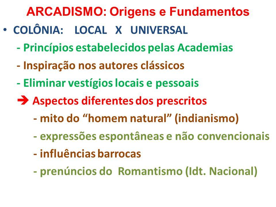 ARCADISMO: Origens e Fundamentos COLÔNIA: LOCAL X UNIVERSAL - Princípios estabelecidos pelas Academias - Inspiração nos autores clássicos - Eliminar v