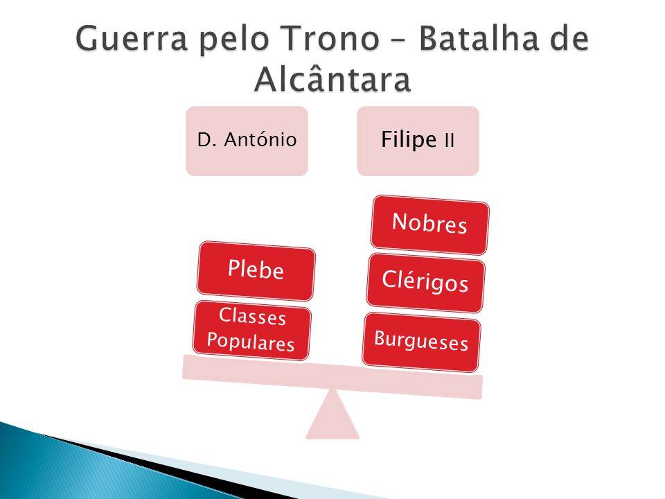 D. António Filipe II Burgueses ClérigosNobres Classes Populares Plebe