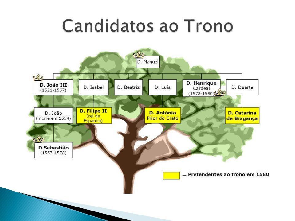 D.António (Prior do Crato) Apoiado pelas Classes Populares Plebe D.