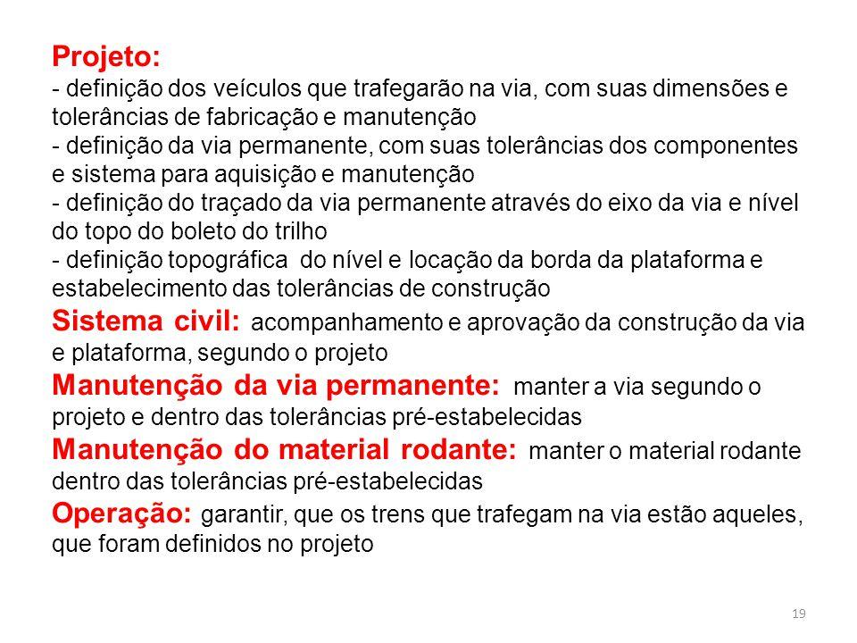 Projeto: - definição dos veículos que trafegarão na via, com suas dimensões e tolerâncias de fabricação e manutenção - definição da via permanente, co