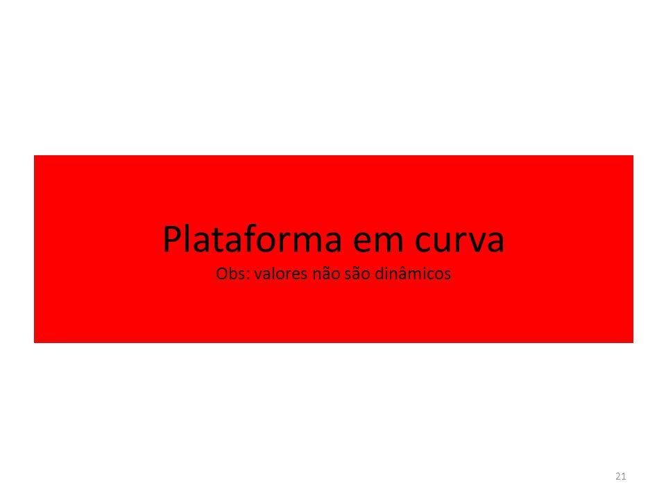 Plataforma em curva Obs: valores não são dinâmicos 21