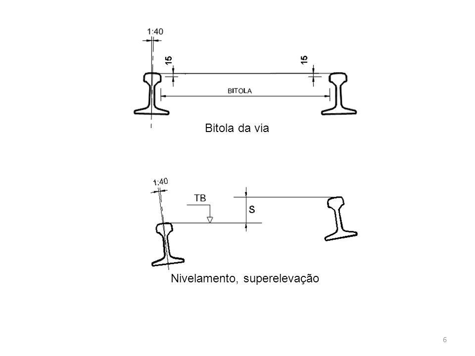 2.Material rodante Vagão 2.1Distancia entre eixos dos truquesa 2.2Distancia entre eixo do truque e extremidade do carrone 2.3Distancia entre centro do carro e porta extremap 2.4Distancia entre centro do carro e porta central.