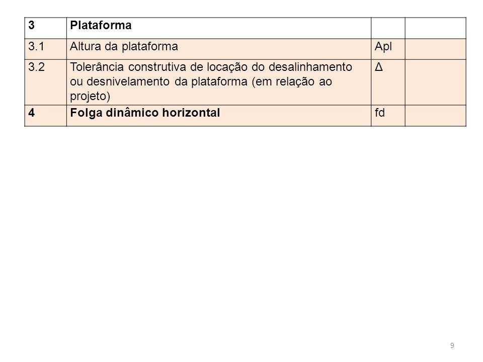 3Plataforma 3.1Altura da plataformaApl 3.2Tolerância construtiva de locação do desalinhamento ou desnivelamento da plataforma (em relação ao projeto)