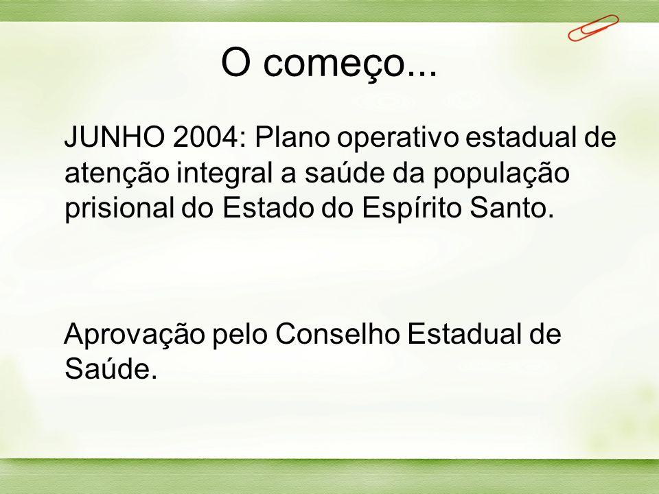 O começo... JUNHO 2004: Plano operativo estadual de atenção integral a saúde da população prisional do Estado do Espírito Santo. Aprovação pelo Consel