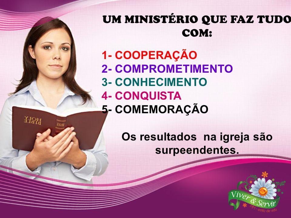 UM MINISTÉRIO QUE FAZ TUDO COM: 1- COOPERAÇÃO 2- COMPROMETIMENTO 3- CONHECIMENTO 4- CONQUISTA 5- COMEMORAÇÃO Os resultados na igreja são surpeendentes