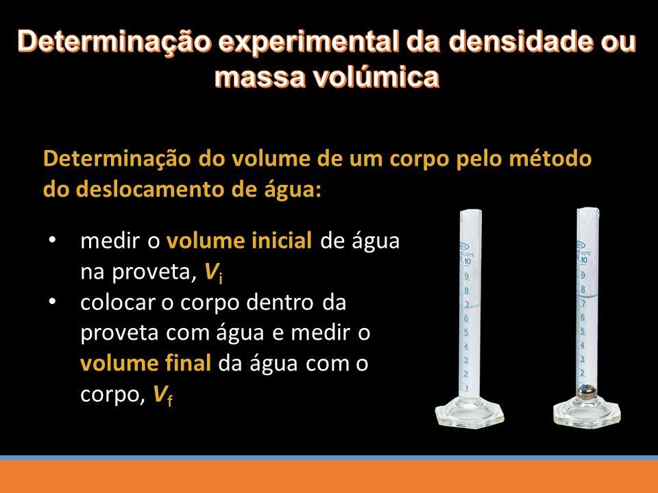 medir o volume inicial de água na proveta, V i colocar o corpo dentro da proveta com água e medir o volume final da água com o corpo, V f Determinação do volume de um corpo pelo método do deslocamento de água: