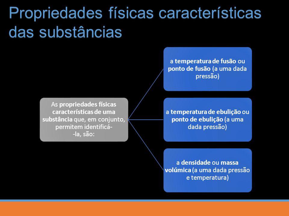 Propriedades físicas características das substâncias As propriedades físicas características de uma substância que, em conjunto, permitem identificá-
