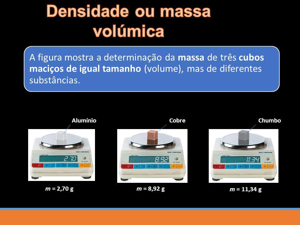 A figura mostra a determinação da massa de três cubos maciços de igual tamanho (volume), mas de diferentes substâncias. AlumínioCobreChumbo m = 2,70 g