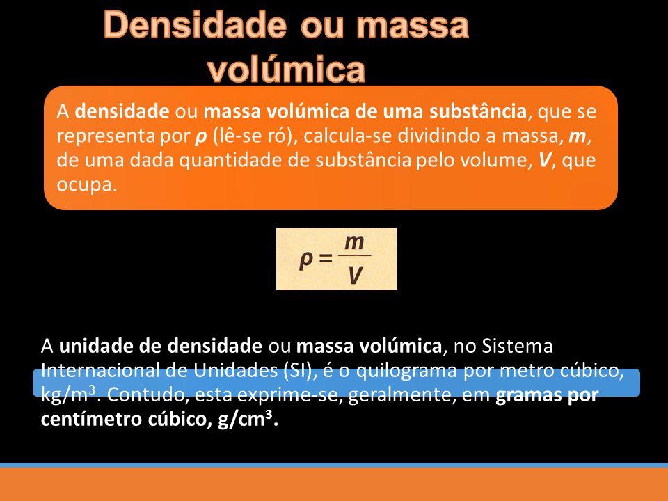 A densidade ou massa volúmica de uma substância, que se representa por ρ (lê-se ró), calcula-se dividindo a massa, m, de uma dada quantidade de substância pelo volume, V, que ocupa.