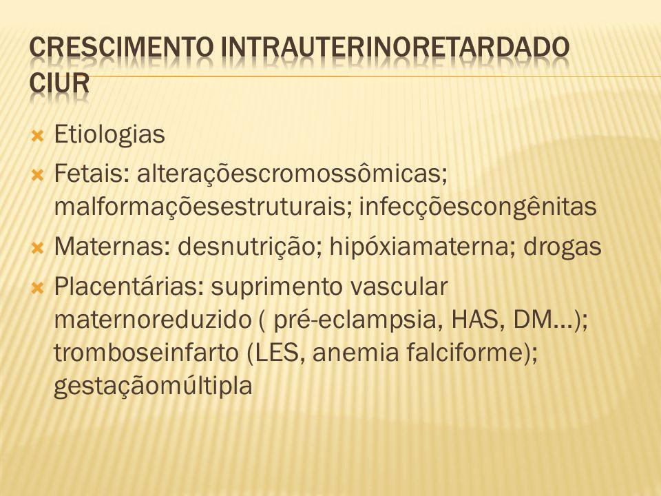  Etiologias  Fetais: alteraçõescromossômicas; malformaçõesestruturais; infecçõescongênitas  Maternas: desnutrição; hipóxiamaterna; drogas  Placent