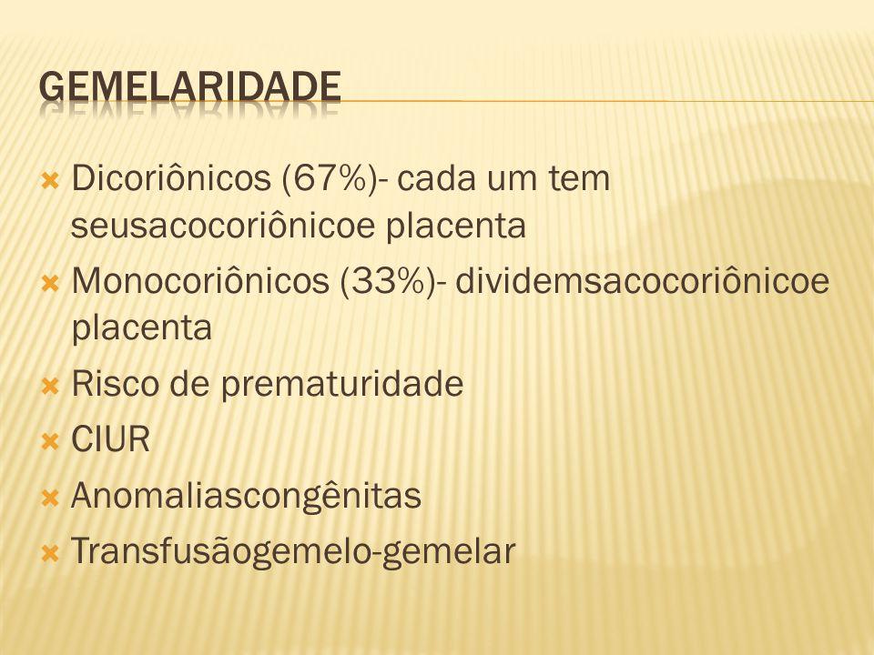  Dicoriônicos (67%)- cada um tem seusacocoriônicoe placenta  Monocoriônicos (33%)- dividemsacocoriônicoe placenta  Risco de prematuridade  CIUR 