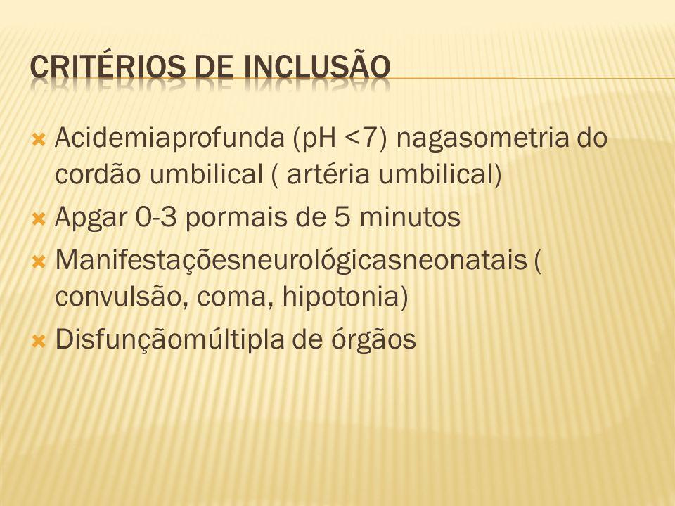  Acidemiaprofunda (pH <7) nagasometria do cordão umbilical ( artéria umbilical)  Apgar 0-3 pormais de 5 minutos  Manifestaçõesneurológicasneonatais