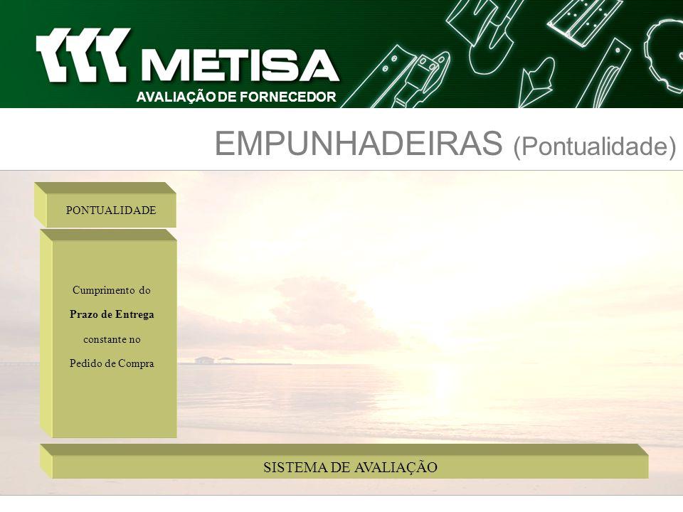 EMPUNHADEIRAS (Pontualidade) AVALIAÇÃO DE FORNECEDOR