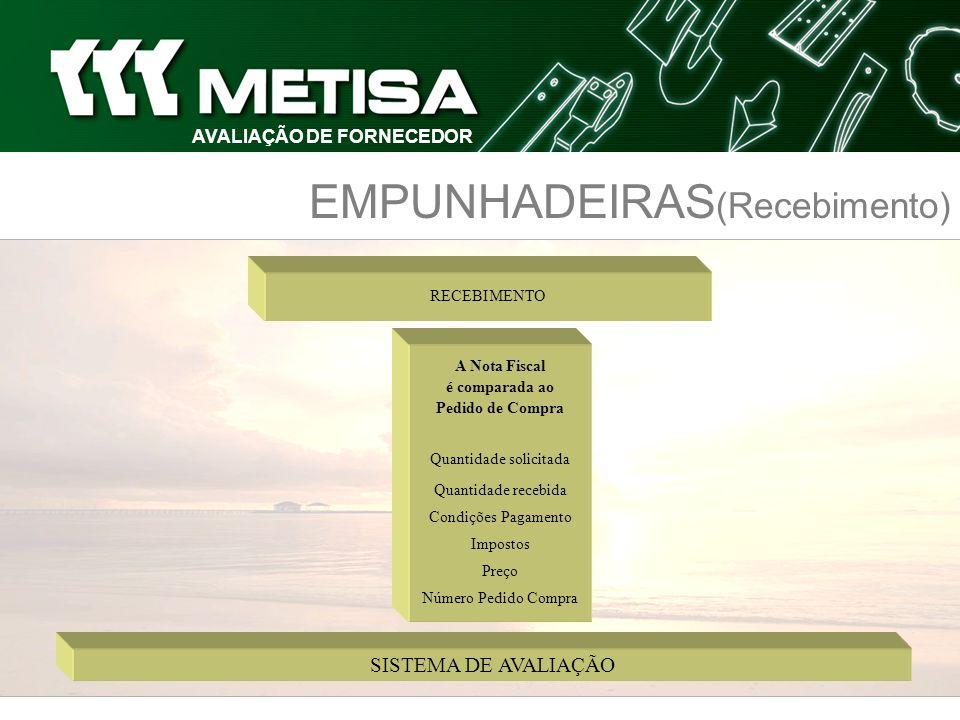 EMPUNHADEIRAS (Recebimento) AVALIAÇÃO DE FORNECEDOR