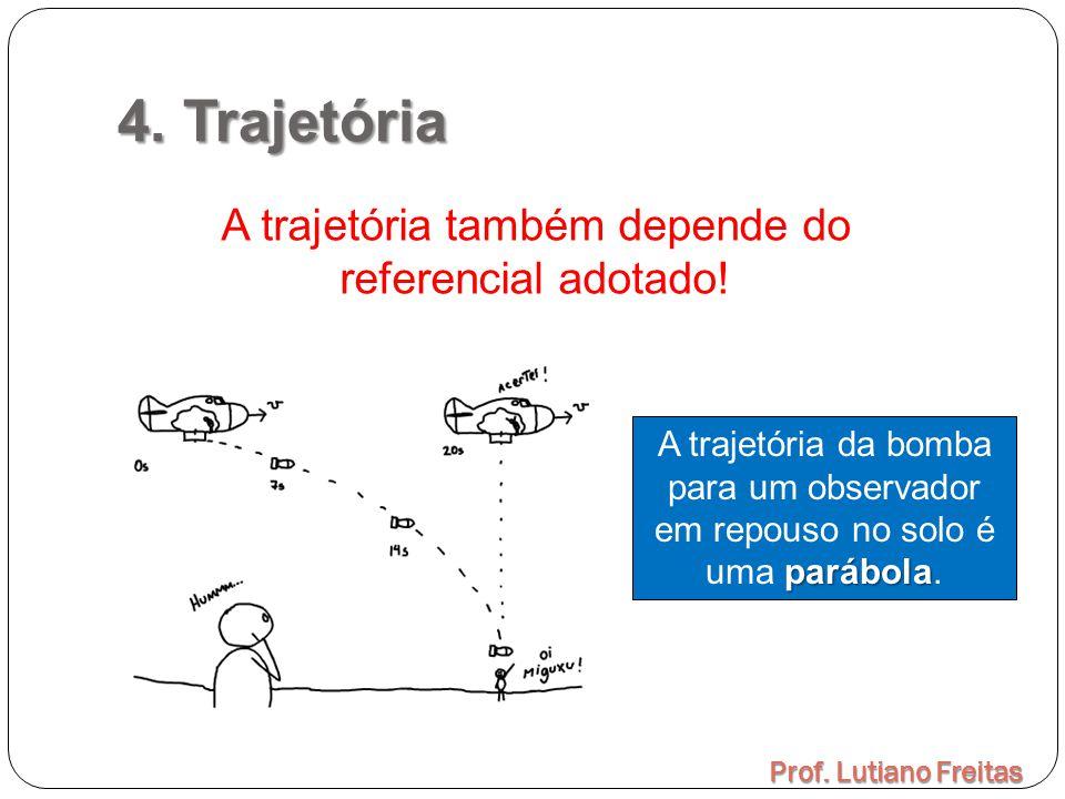 4. Trajetória Prof. Lutiano Freitas A trajetória também depende do referencial adotado! parábola A trajetória da bomba para um observador em repouso n