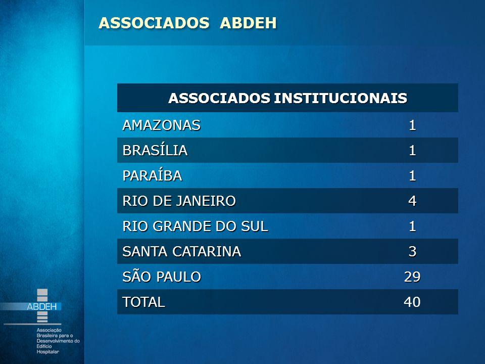 ASSOCIADOS INSTITUCIONAIS AMAZONAS1 BRASÍLIA1 PARAÍBA1 RIO DE JANEIRO 4 RIO GRANDE DO SUL 1 SANTA CATARINA 3 SÃO PAULO 29 TOTAL40 ASSOCIADOS ABDEH
