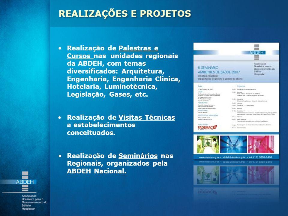 Amil Assistência Médica Internacional Arcus Arquitetura e Design Betty Birger Arquitetura e Design Ltda.