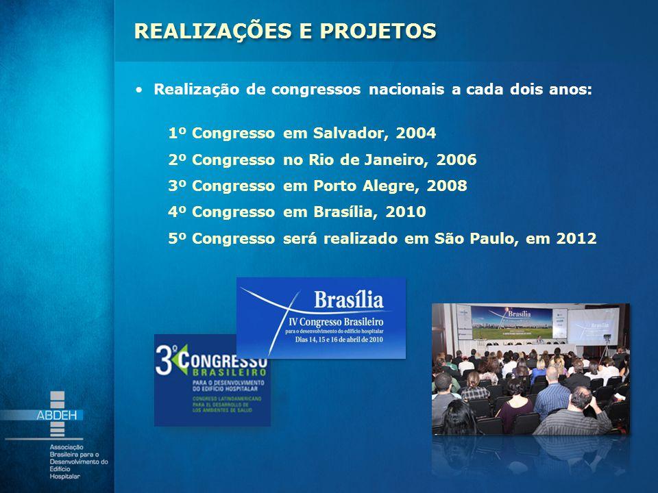 Realização de congressos nacionais a cada dois anos: 1º Congresso em Salvador, 2004 2º Congresso no Rio de Janeiro, 2006 3º Congresso em Porto Alegre,
