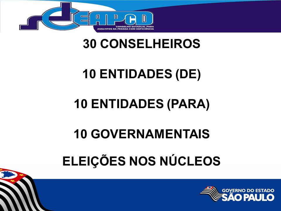 30 CONSELHEIROS 10 ENTIDADES (DE) 10 ENTIDADES (PARA) 10 GOVERNAMENTAIS ELEIÇÕES NOS NÚCLEOS