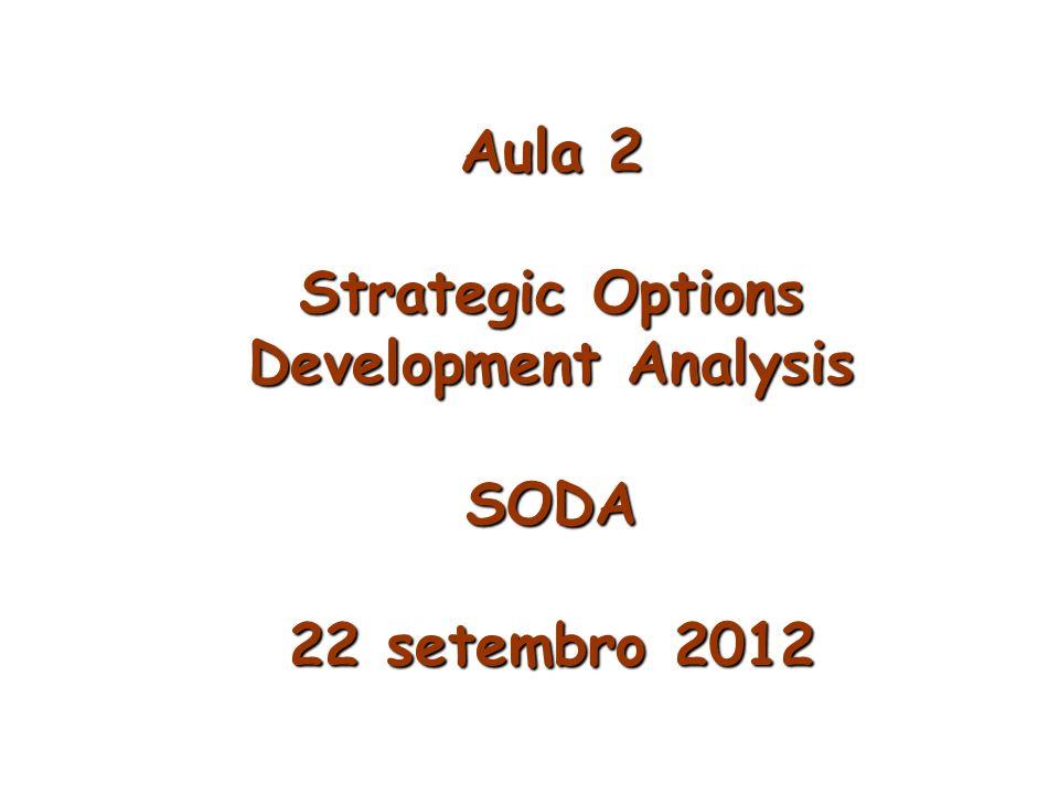 Aula 2 Strategic Options Development Analysis SODA 22 setembro 2012