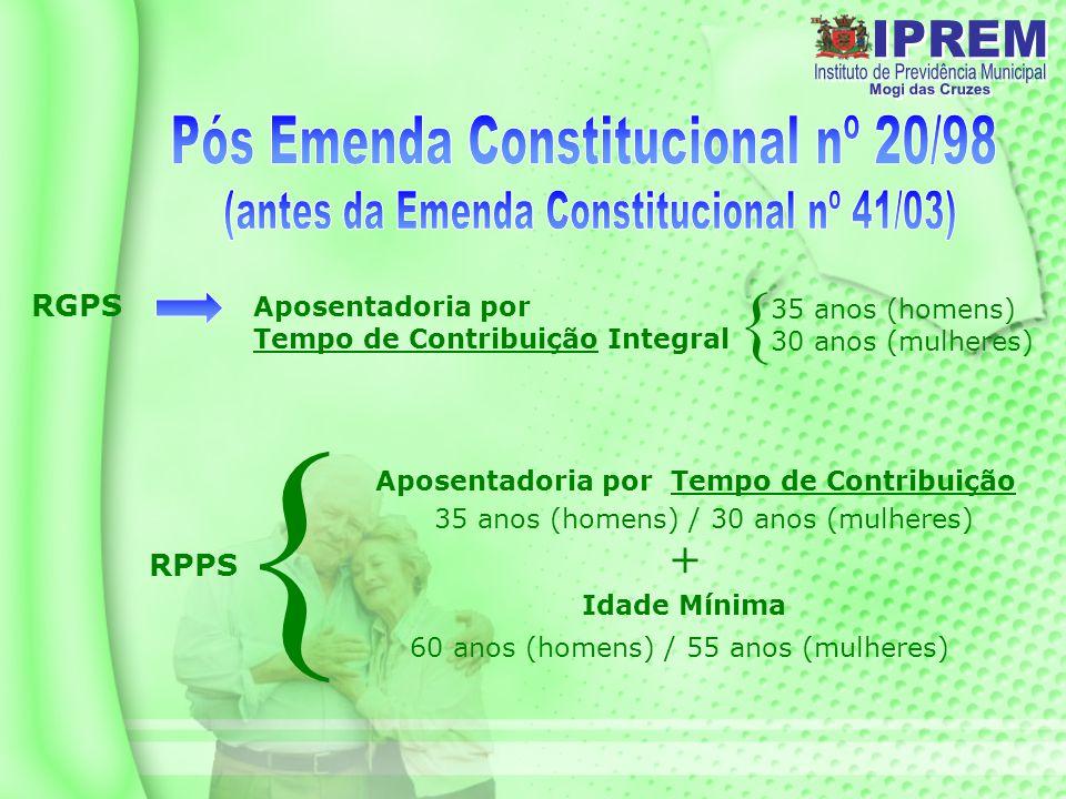 Aposentadoria por Tempo de Contribuição Integral Aposentadoria por Tempo de Contribuição 35 anos (homens) 30 anos (mulheres) { Idade Mínima 35 anos (homens) / 30 anos (mulheres) 60 anos (homens) / 55 anos (mulheres) RGPS RPPS + {