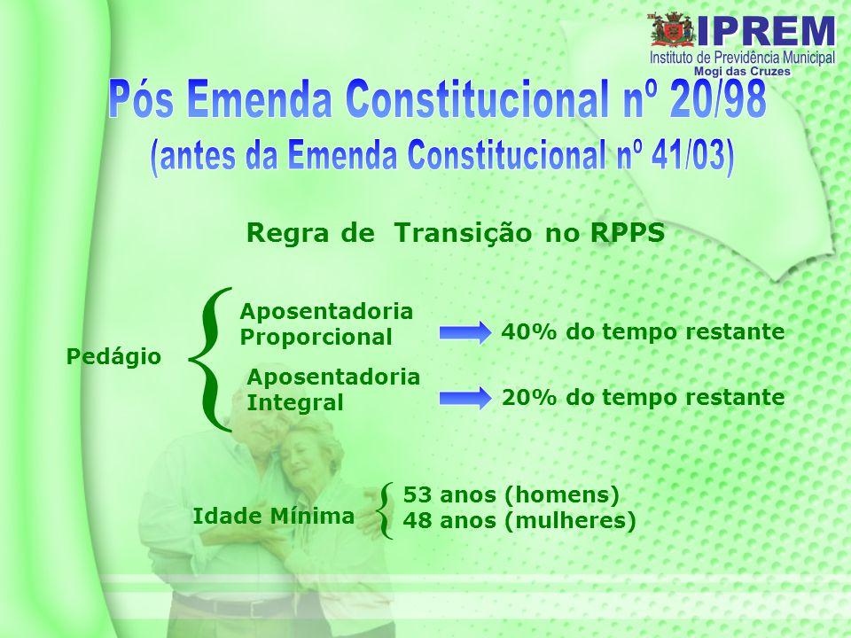 Regra de Transição no RPPS Aposentadoria Proporcional Aposentadoria Integral 40% do tempo restante 20% do tempo restante 53 anos (homens) 48 anos (mulheres) { Idade Mínima Pedágio {