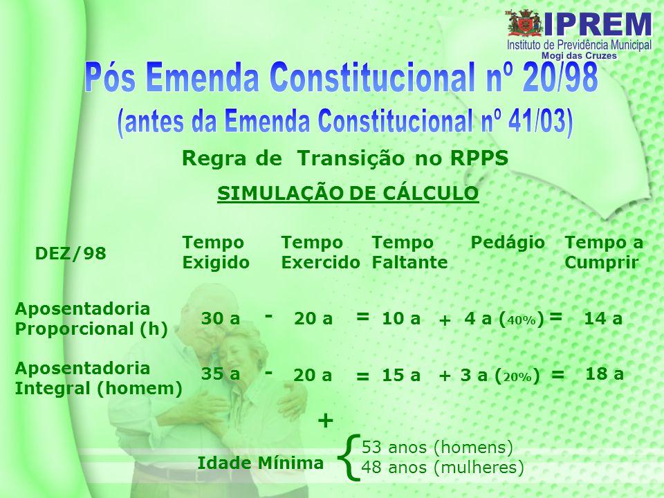 Regra de Transição no RPPS 53 anos (homens) 48 anos (mulheres) { Idade Mínima Tempo Exigido PedágioTempo Exercido Tempo Faltante Tempo a Cumprir + -== Aposentadoria Proporcional (h) 30 a20 a10 a4 a ( 40% )14 a DEZ/98 Aposentadoria Integral (homem) 35 a - 20 a = 15 a + 3 a ( 20% ) = 18 a + SIMULAÇÃO DE CÁLCULO