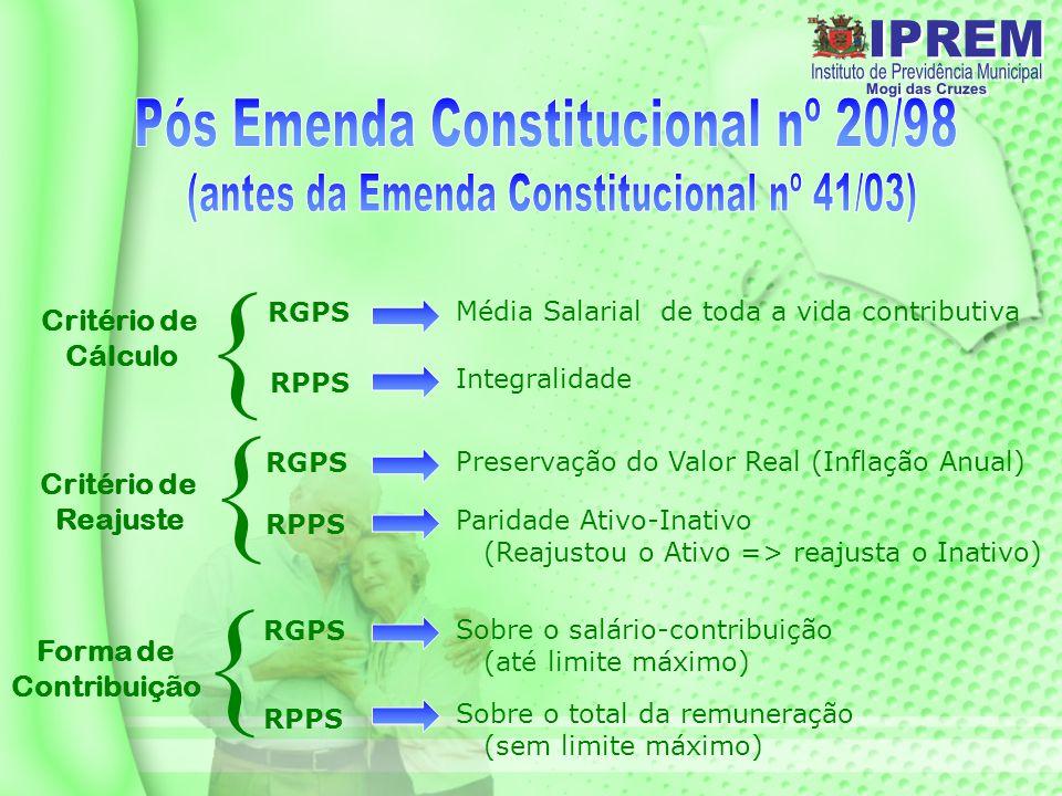 Critério de Cálculo RGPS RPPS { Média Salarial de toda a vida contributiva Integralidade Critério de Reajuste RGPS RPPS Preservação do Valor Real (Inflação Anual) Paridade Ativo-Inativo (Reajustou o Ativo => reajusta o Inativo) { Forma de Contribuição RGPS RPPS { Sobre o salário-contribuição (até limite máximo) Sobre o total da remuneração (sem limite máximo)