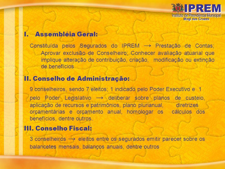 IV Diretoria Executiva: Órgão responsável pela administração do IPREM constituído por: Diretor Superintendente Diretoria Financeira Diretoria de Previdência Todos de livre escolha do Prefeito